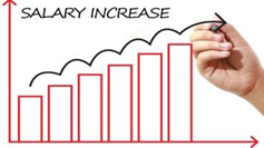 Salary Increase Graphic | Axiomatic Consultants