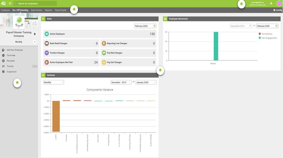 Axiomatic Software Dashboard Graphic